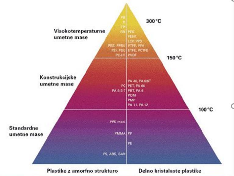 tehnicna-plastika-trikotnik